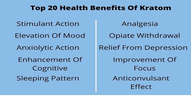 Top 20 Health Benefits Of Kratom