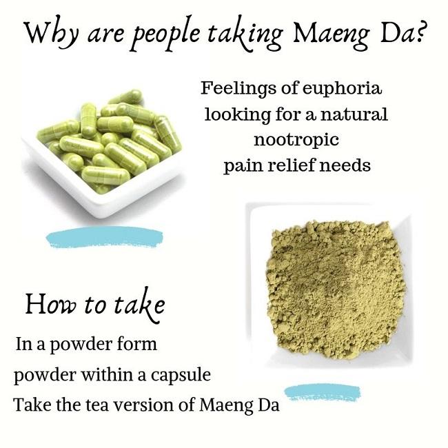 About Maeng Da Kratom