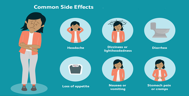 common side-effects