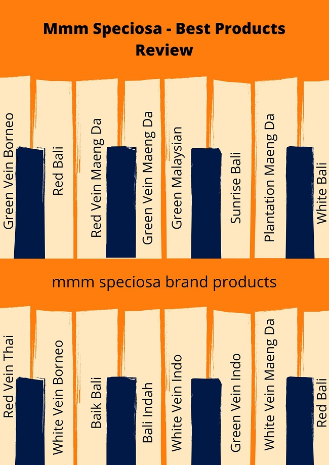 Mmm Speciosa products
